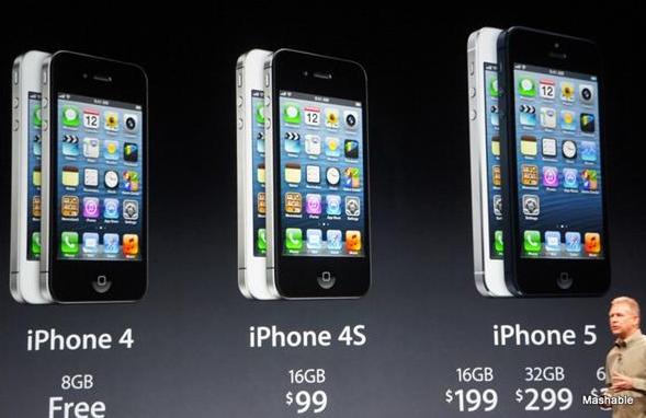 Perbandingan Harga Iphone