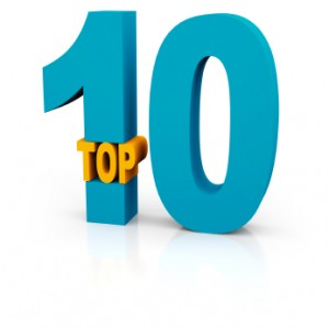 Top ten web hosting terbaik Malaysia