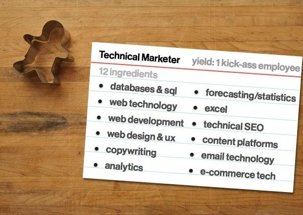 Teknikal Marketer